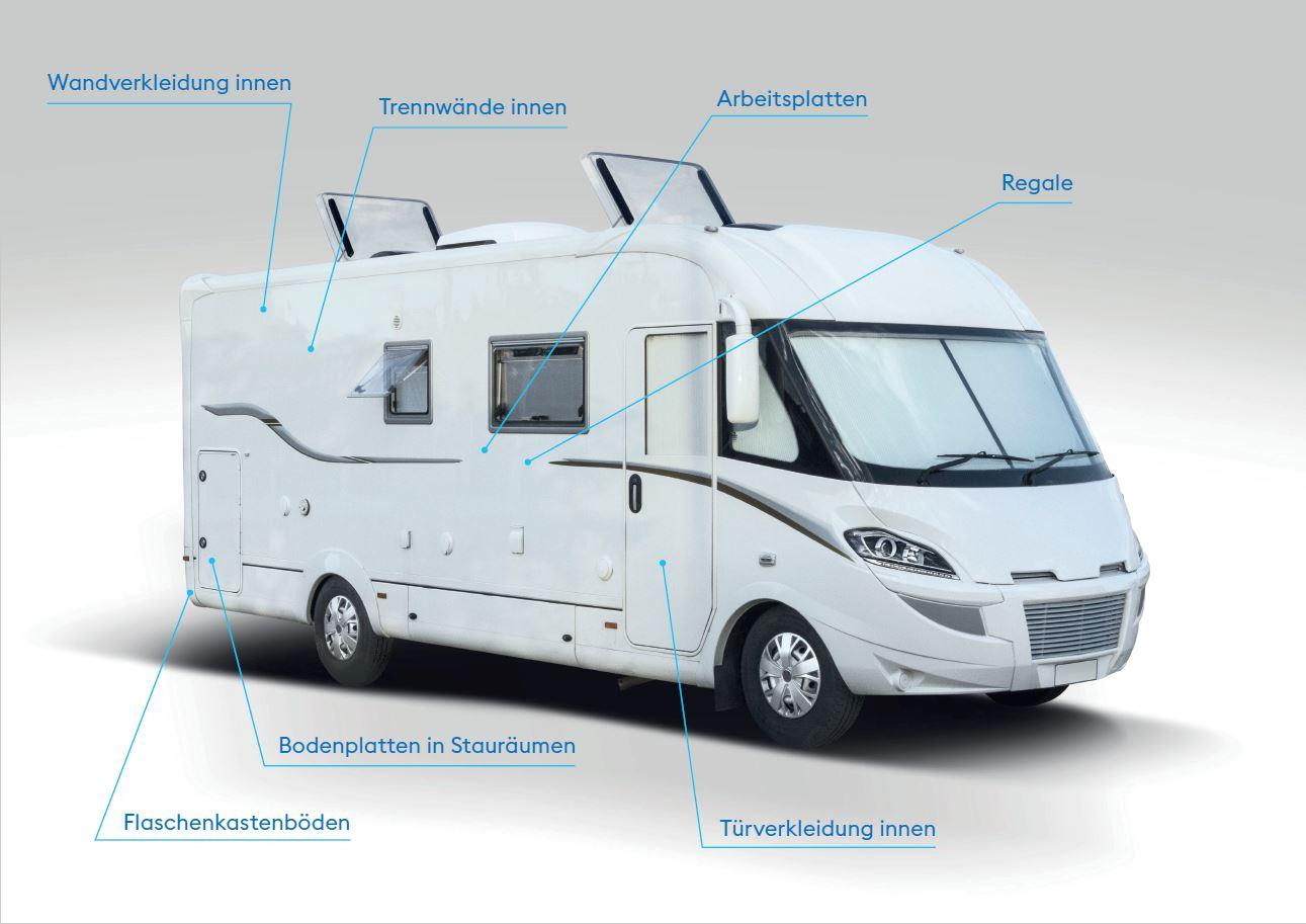 Foamlite®-Ausbauplatten für Wohnmobile, Wohnwagen und Campingbusse